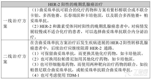 中国乳腺癌诊治指南(2015 版) 中国 乳腺癌 指南 第5张