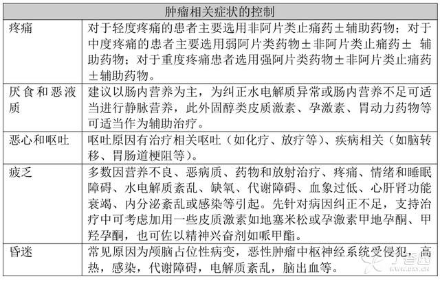 中国乳腺癌诊治指南(2015 版) 中国 乳腺癌 指南 第6张